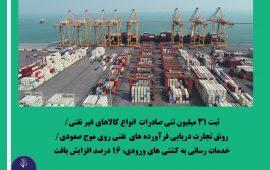 ثبت ۳۱ میلیون تنی صادرات انواع كالاهاي غير نفتي